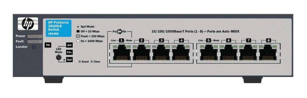 Коммутатор HP 1810-8G Switch (8 ports 10/100/1000, WEB-Managed, Fanless design, desktop) (instead of J9028B#ABB)